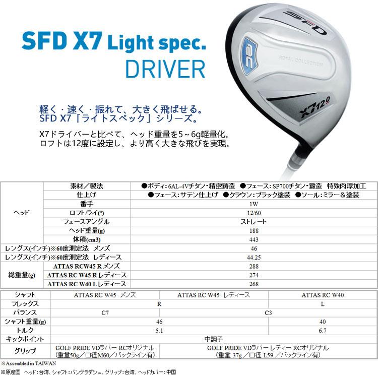皇家收藏 SFD X 7 光规格驱动程序阿塔斯 RC W 轴皇家采集驱动程序