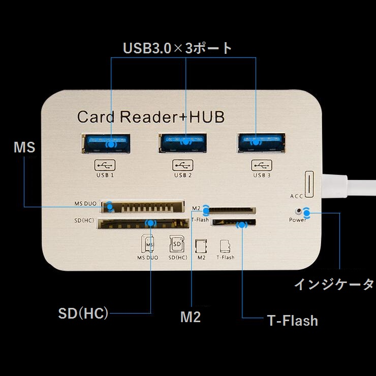 USB 3.0 Type C SD M2 MS TF Card Reader HUB for Macbook Google Chromebook Pixel