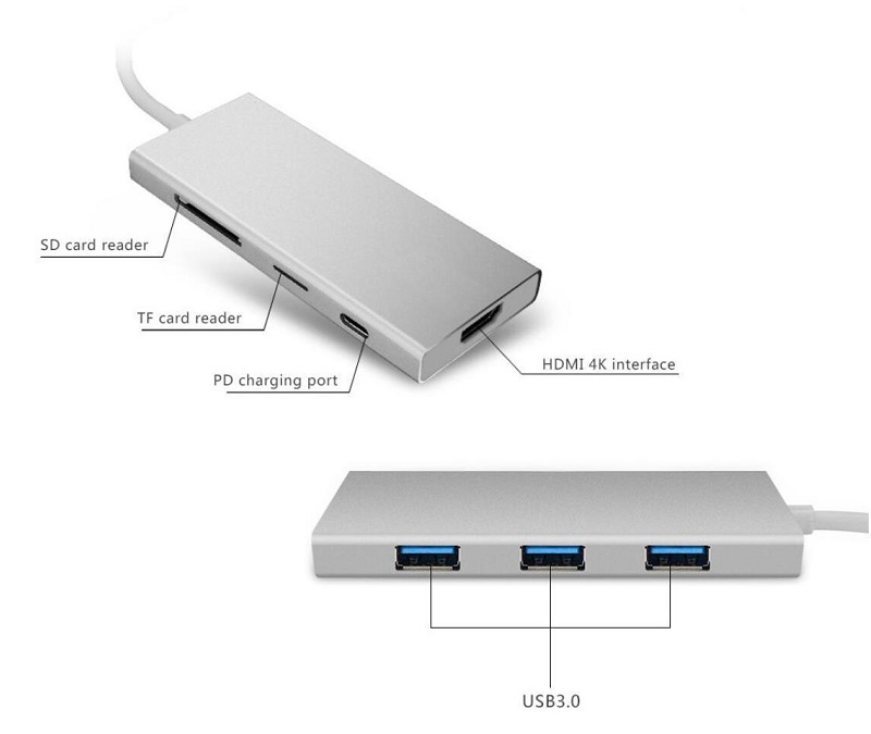 USB-C to HDMI 7in1 変換アダプタ カードリーダー&USB3.0×3 ハブ&HDMI&Cメス給電ポート付 HDMI 4K2映像、音声出力対応 オス—メス コンバータ 22cm USB3.1 Type C to SD/SDHC/TF/MicroSD for MacBook/MacBook Pro 、ChromeBook Pixel(※ WINDOWS PC条件付き)