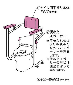【最安値挑戦中!最大25倍】トイレ用手すり TOTO EWCS222-17 システムタイプ 背もたれ付 取付対象便器 ネオレストDH('15型) [♪■]