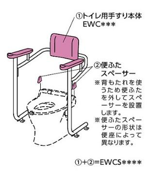 【最安値挑戦中!最大34倍】トイレ用手すり TOTO EWCS222-21 システムタイプ 背もたれ付 取付対象便器 レストパルF(I型)レストパル(I型)アプリコットF('17型)[♪■]