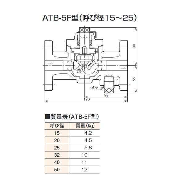 【最安値挑戦中!最大24倍】ベン スチームトラップ ATB5F-G 25 ATB-5F型 標準品 (A)25(B)1 [【配送地域:東京のみ】♪□]