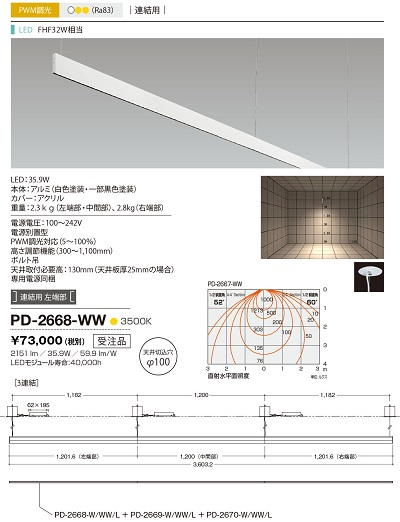 【最安値挑戦中!最大33倍】山田照明(YAMADA) PD-2668-WW アンビエント LED一体型 白色 PWM調光 連結用左端 受注生産品 [∽§]