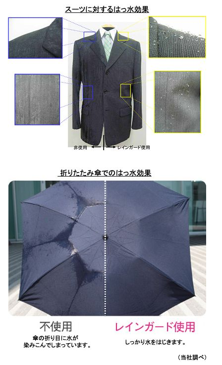 Rain Guard small 75 ml