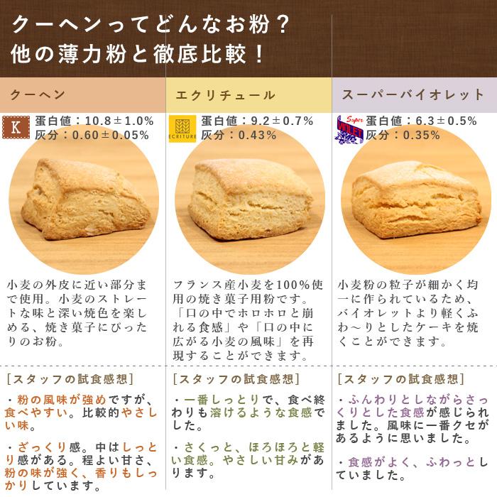 お 菓子 小麦粉 小麦粉だけレシピ・作り方の人気順 簡単料理の楽天レシピ