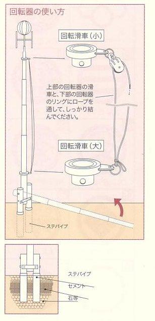 ☆関東~関西送料無料☆徳永鯉のぼり超ハイパワーポール8m