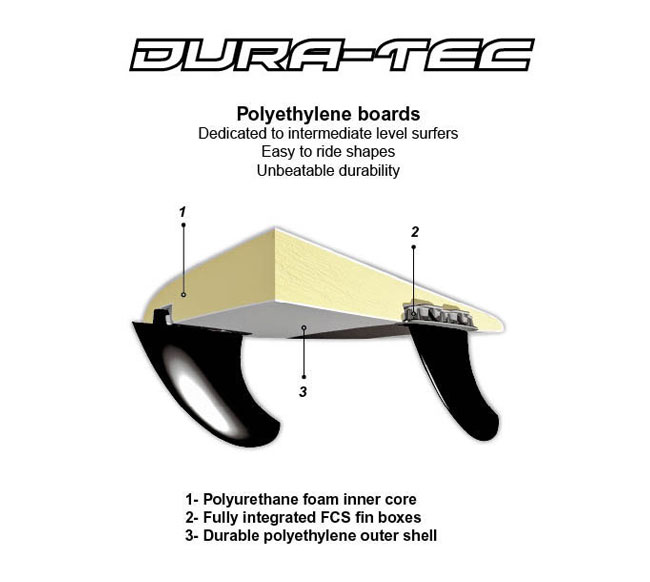 "9 4 BIC surfboard long board '""SUPER MAGNUM polyethylene board DURA-TEC series"