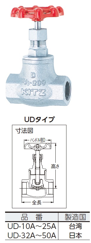 キッツ ジスク入りグローブ(10K)【UD40A】 販売単位:1個(入り数:-)JAN[4981209351376](キッツ バルブ) (株)キッツ【05P03Dec16】