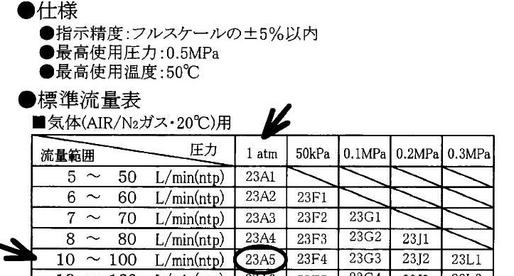 フローセル 流量 計