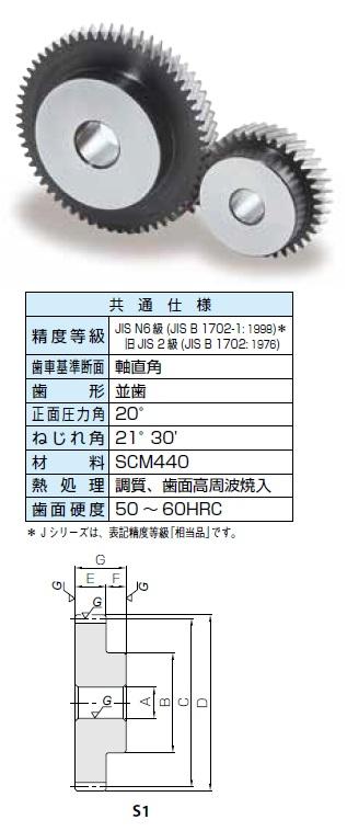 はすば歯車 KHG2.5-24R (KHK) 小原歯車