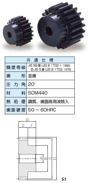 KHK 焼入平歯車KSCPシリーズ モジュールCP10【KSCP10-40】販売単位:1個 JAN[-](KHK 歯車)小原工業(株)【05P03Dec16】