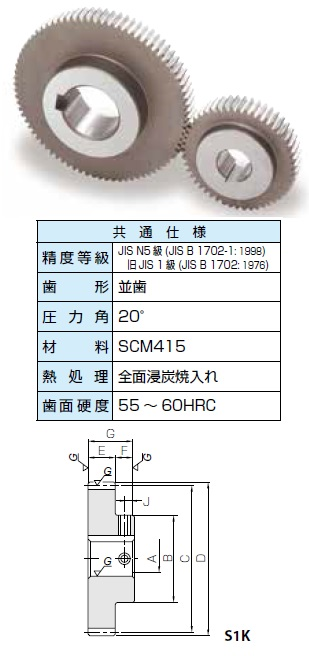 KHK 歯研平歯車MSCPGシリーズ モジュールCP10【MSCPG10-40A】販売単位:1個 JAN[-](KHK 歯車)小原工業(株)【05P03Dec16】