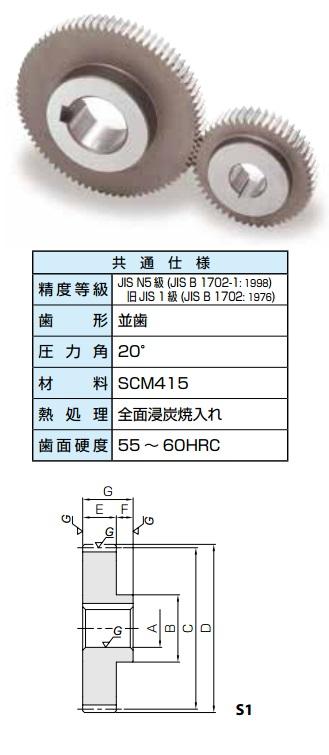 KHK 歯研平歯車MSGBシリーズ モジュール4【MSGB4-45】販売単位:1個 JAN[-](KHK 歯車)小原工業(株)【05P03Dec16】