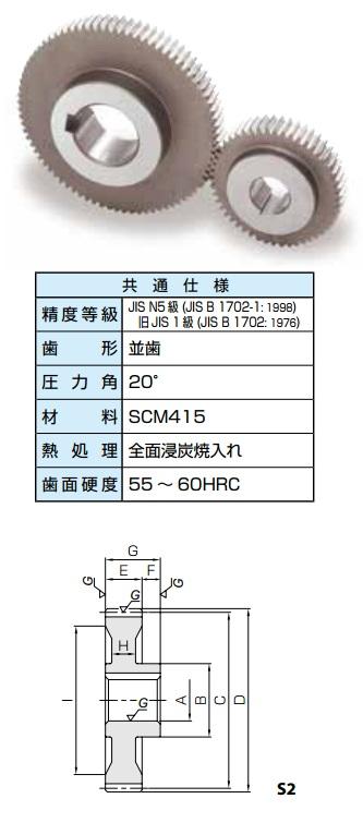 KHK 歯研平歯車MSGAシリーズ モジュール4【MSGA4-50】販売単位:1個 JAN[-](KHK 歯車)小原工業(株)【05P03Dec16】