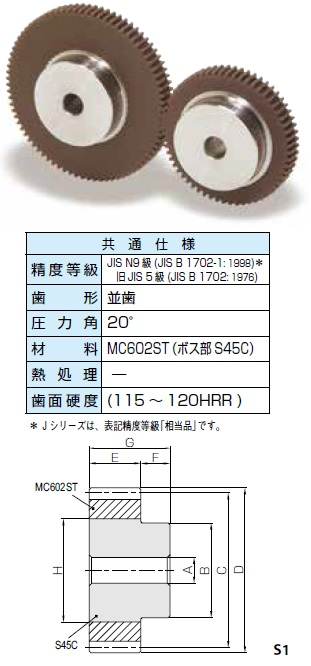 KHK 融着平歯車NSUシリーズ モジュール3【NSU3-60】販売単位:1個 JAN[-](KHK 歯車)小原工業(株)【05P03Dec16】