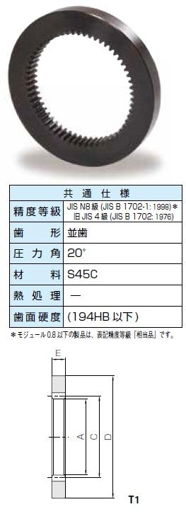 KHK インターナルギアSIシリーズ モジュール2.5【SI2.5-50】販売単位:1個 JAN[-](KHK 歯車)小原工業(株)【05P03Dec16】