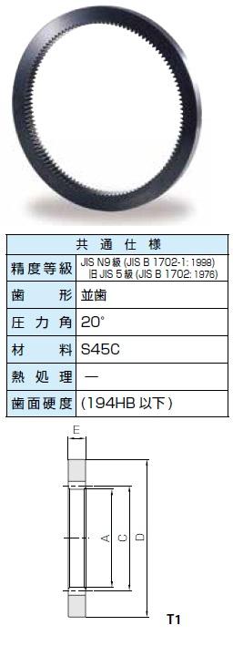 KHK リングギアSIRシリーズ モジュール3【SIR3-160】販売単位:1個 JAN[-](KHK 歯車)小原工業(株)【05P03Dec16】