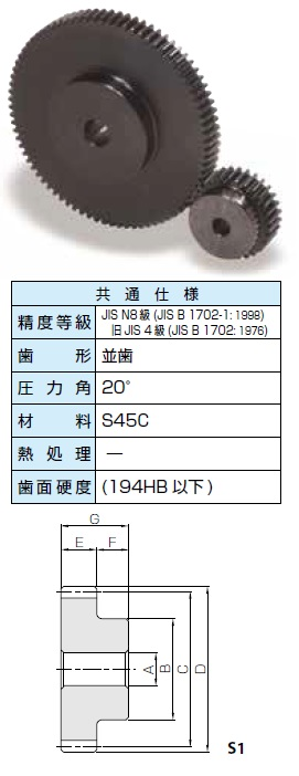 KHK 平歯車SSシリーズ モジュール8【SS8-19】販売単位:1個 JAN[-](KHK 歯車)小原工業(株)【05P03Dec16】