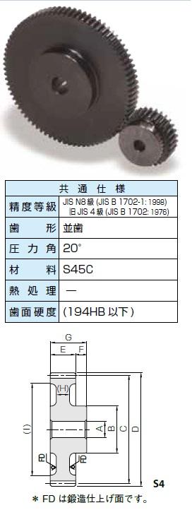 KHK 平歯車SSシリーズ モジュール2.5【SS2.5-120】販売単位:1個 JAN[-](KHK 歯車)小原工業(株)【05P03Dec16】