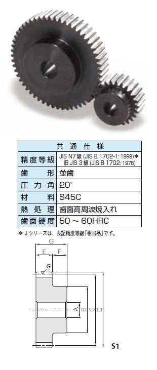 KHK 歯研平歯車SSCPGシリーズ モジュールCP20【SSCPG20-25】販売単位:1個 JAN[-](KHK 歯車)小原工業(株)【05P03Dec16】
