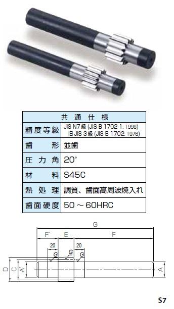 KHK 軸付歯研平歯車SSCPGSシリーズ モジュールCP10【SSCPGS10-20】販売単位:1個 JAN[-](KHK 歯車)小原工業(株)【05P03Dec16】