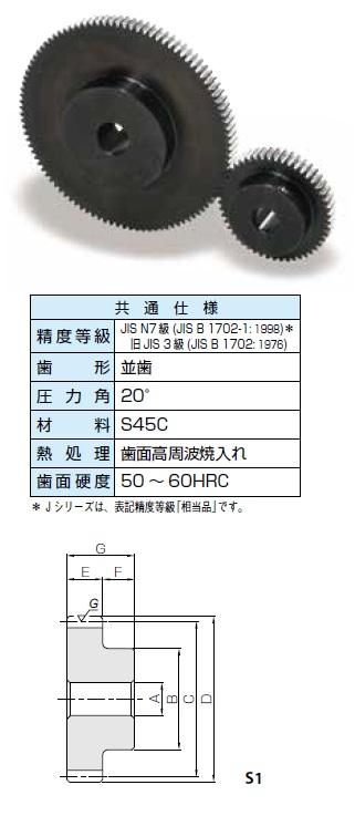 KHK 歯研平歯車SSGシリーズ モジュール3【SSG3-34】販売単位:1個 JAN[-](KHK 歯車)小原工業(株)【05P03Dec16】