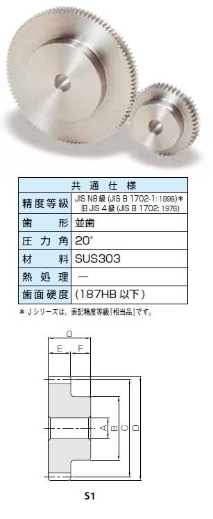 KHK ステンレス平歯車SUSシリーズ モジュール1.5【SUS1.5-56】販売単位:1個 JAN[-](KHK 歯車)小原工業(株)【05P03Dec16】