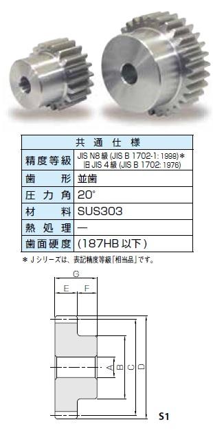 KHK ステンレス平歯車SUSCPシリーズ モジュールCP10【SUSCP10-20】販売単位:1個 JAN[-](KHK 歯車)小原工業(株)【05P03Dec16】