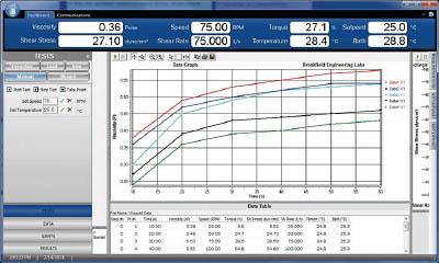 ブルックフィールド ソフトウエア レオカルクT【DVP202T】 販売単位:1個(入り数:-)JAN[-](ブルックフィールド 粘度計) ブルックフィールド社【05P03Dec16】