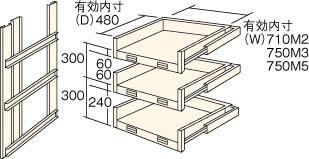 TRUSCO M2型棚用スライド棚 3段セット【HTM29003】 販売単位:1組(入り数:-)JAN[4989999743579](TRUSCO 中量棚) トラスコ中山(株)【05P03Dec16】