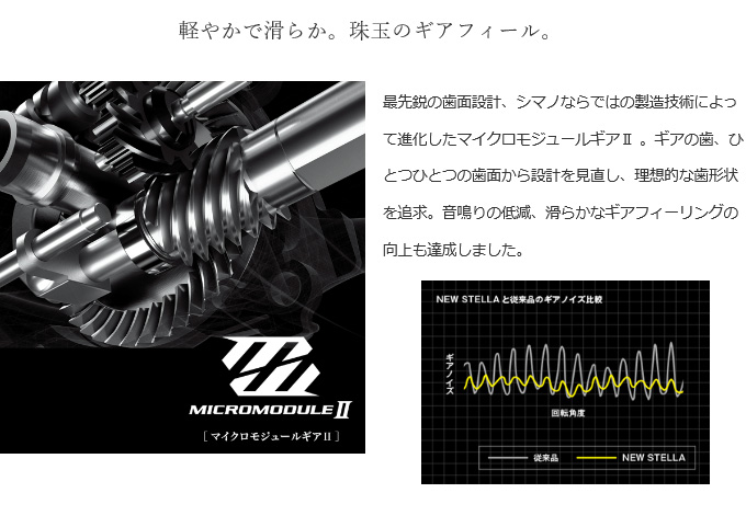 (5) SHIMANO Stella 4000XG (2018 model) / spinning reel /SHIMANO/NEW