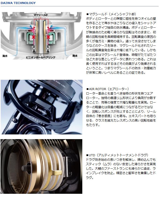 Daiwa CARP/'IZM 4500BR Spininng Reel New
