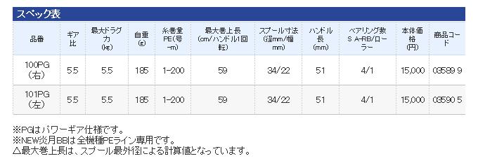 (5) シマノ 炎月BB えんげつBB/ 両軸リール/ SHIMANO/ NEW/ オフショア/ エンゲツ タイラバ/ ENGETSU BB/ (101PG) /2016年モデル/ マダイ/ (左ハンドル)