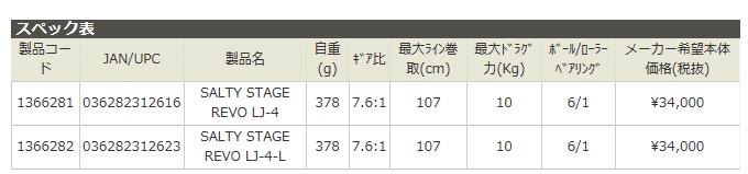 供abugarushiarebosorutisuteji LJ-4(右侧方向盘)/jigingu使用的减弱绕线机/两车轴绕线机/Abu Garcia/REVO SALTY STAGE LJ-4