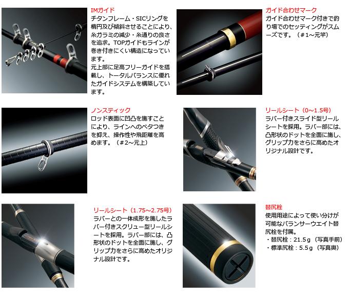 (2) still and still ISO attended 2(1.75 issue 5.3 m ) / ISO rods / rods / fishing rods / Fuchs fishing / fishing / Gregor / Medina