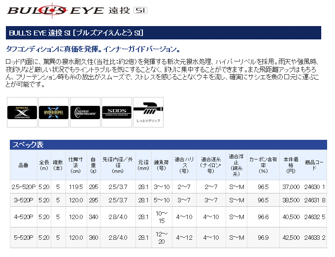 不得到Shimano公牛队眼睛远投SI(2.5-520P)/际线/中的联贯的/海岸竿子/鱼竿/钓竿/SHIMANO/BULL'S EYE的父亲SI/