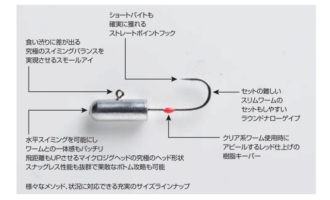 可供引诱(DECOY)火箭加[SV-69]/灯游戏使用的颠动脑袋/ajingu/mebaringu/猫Point Of Sales