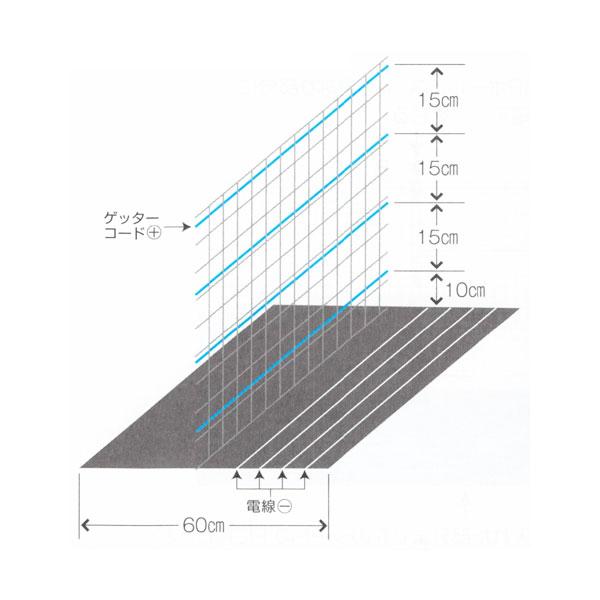 【末松電子】電気柵用『マルチEネット50m』〈品番728〉[電気さく 電柵 ゲッターシリーズ]