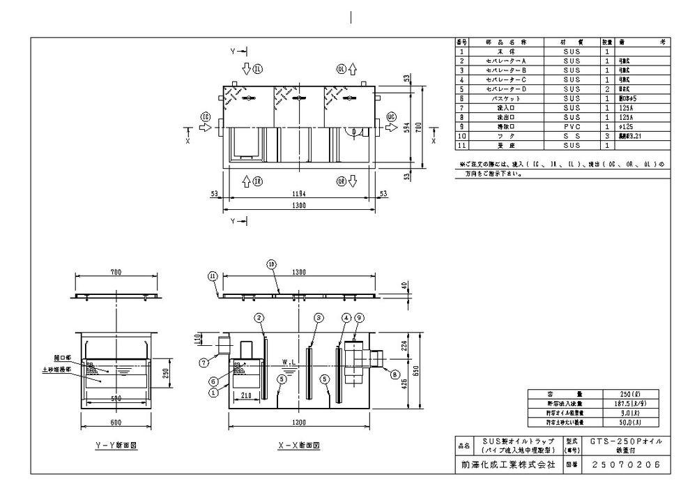 【送料無料】【納期:都度問合せ】前澤化成工業 SUS製オイルトラップ パイプ流入埋設型 GTS-Pオイル(品番:GTS-250Pオイル 鉄蓋付)