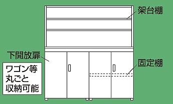 【送料無料】【メーカー取寄品(代引き決済時、要問合せ)】サカエ ニューピットイン(品番:PNH-KR18W)『250582』工具保管