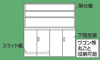 【送料無料】【メーカー取寄品(代引き決済時、要問合せ)】サカエ ニューピットイン(品番:PNH-SK18W)『250586』工具保管