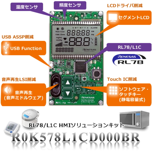 ルネサスエレクトロニクス RL78/L1C HMIソリューションキット 【R0K578L1CD000BR】