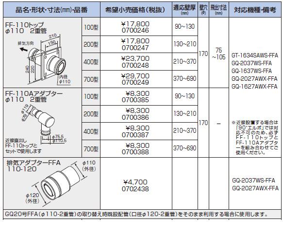 ☆ノーリツ 給湯器 部材 給排気トップ FF-110Aアダプターφ110 2重管 新品 今だけ限定15%OFFクーポン発行中 国産品 200型 ノーリツ 0700386☆ 0700386