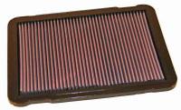 ランドクルーザー 70 GRJ76 GRJ79 対応 ランクル 100 ランクル 120 150 プラド ハイラックス サーフ 215 K & N エアーフィルター