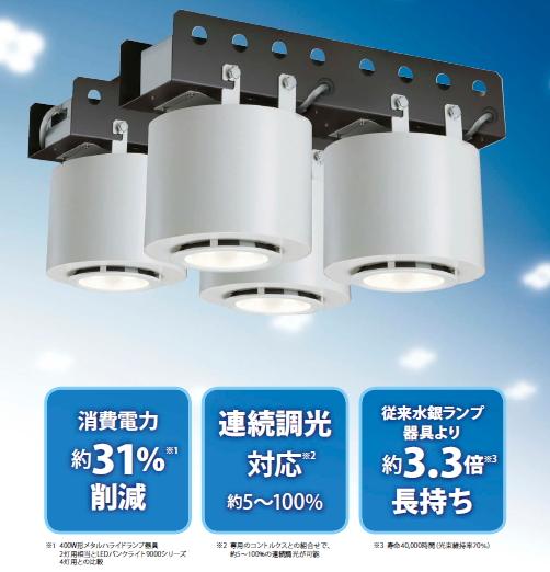 LEDバンクライト 4灯用 9000シリーズ◆400W形水銀ランプ1灯用相当◆LEDX-94401K + LEDダウンライト9000シリーズ*2