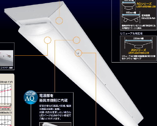 LEDベースライト AQシリーズ 求められる、その先のLEDへ■4000lm 5000K 本体、LEDバー■LEDT-41401NK-LS9