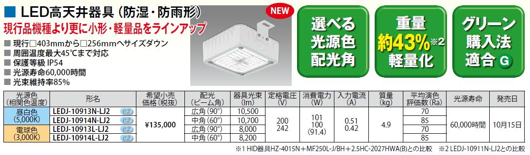 LED投光器◆メタルハライドランプ250W相当◆シルバー 中角 LEDS-11902NM-LJ2