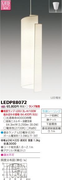 LEDペンダント 吹き抜けペンダント フランズ◆ランプ別売◆LEDP88072