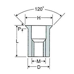 アルミニウムスモールフランジナット 箱入リ トップ工業 AFH-315SF