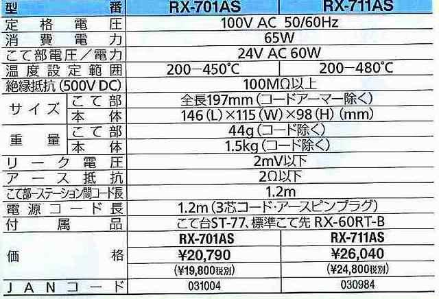DIY工具用品 溶接機器 ハンダ ハンダ関係 マーケティング 限定品 静電 RX-701AS 太洋電機産業 ステーション型温調はんだこて